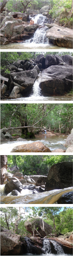 waterfallsmagneticisland
